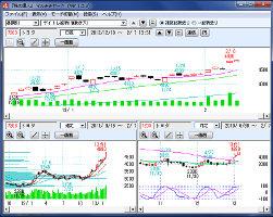 株の達人テクニカル分析完全マスターセット(動画CD特典付き)