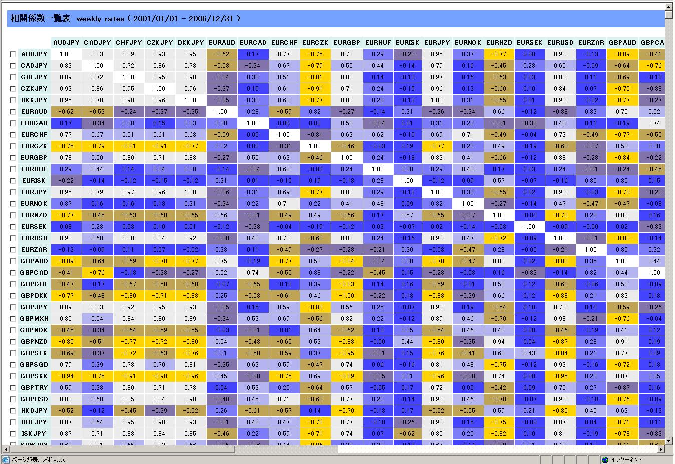 FXで勝つために。FX収支・成績表とエクセルでのト …